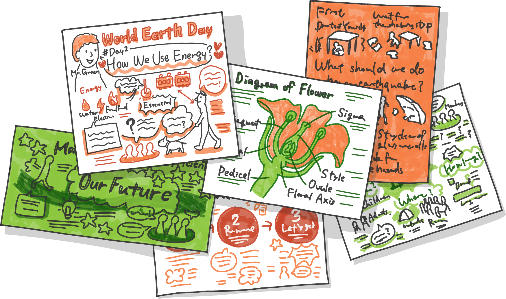 Introduction Get Started With Visual Note Taking Voynetch